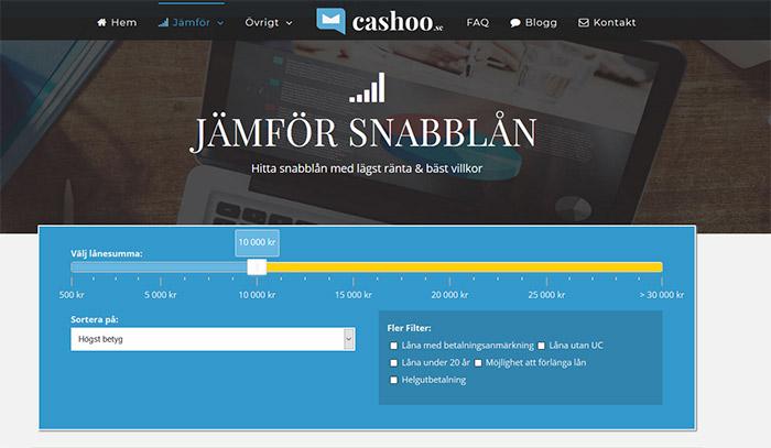 Jämför snabblån på Cashoo.se